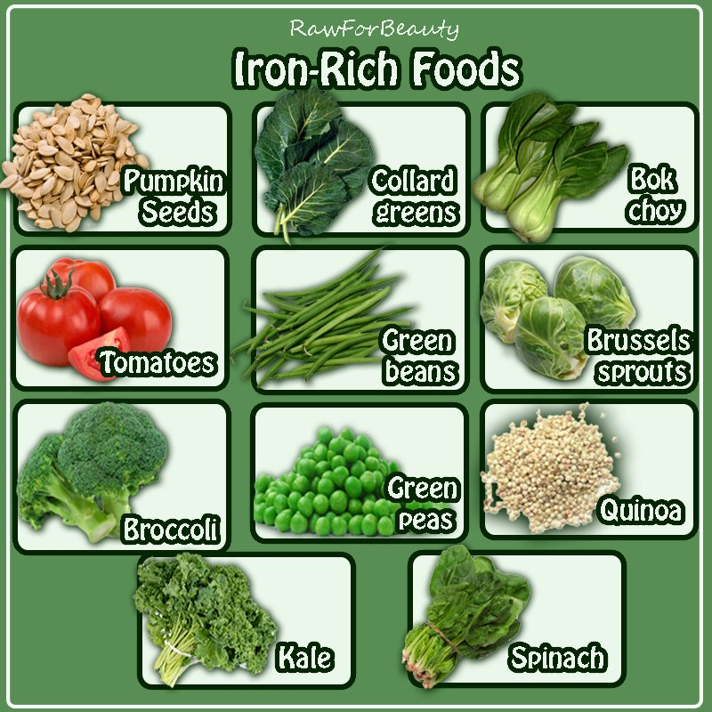 Are Soy Foods A Good Source Of Iron