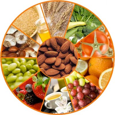 Does weight loss cure diabetes image 4